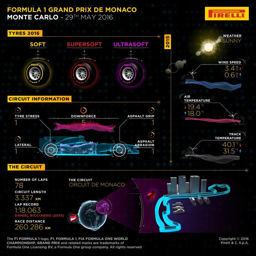 06-Monaco-Preview-4k-EN