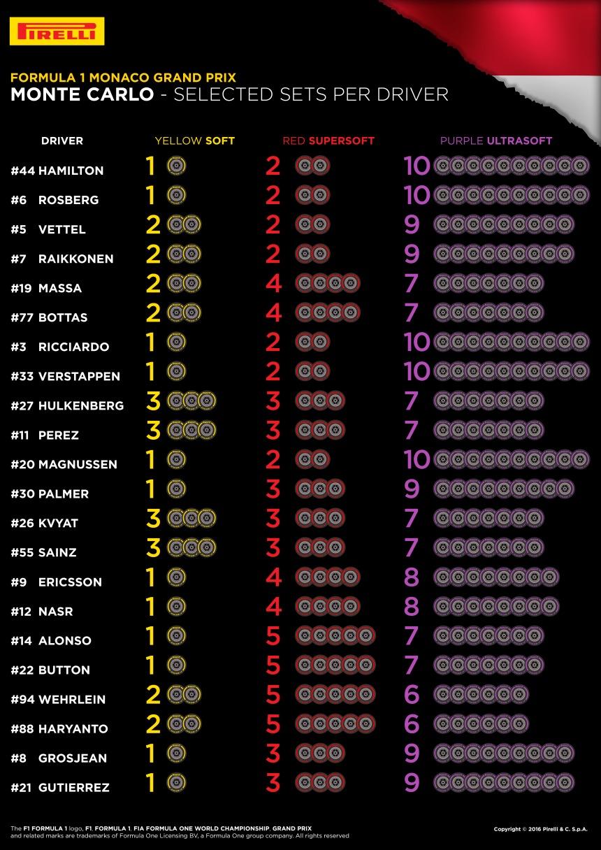 06-Monaco-Selected-Sets-Per-Driver-4k
