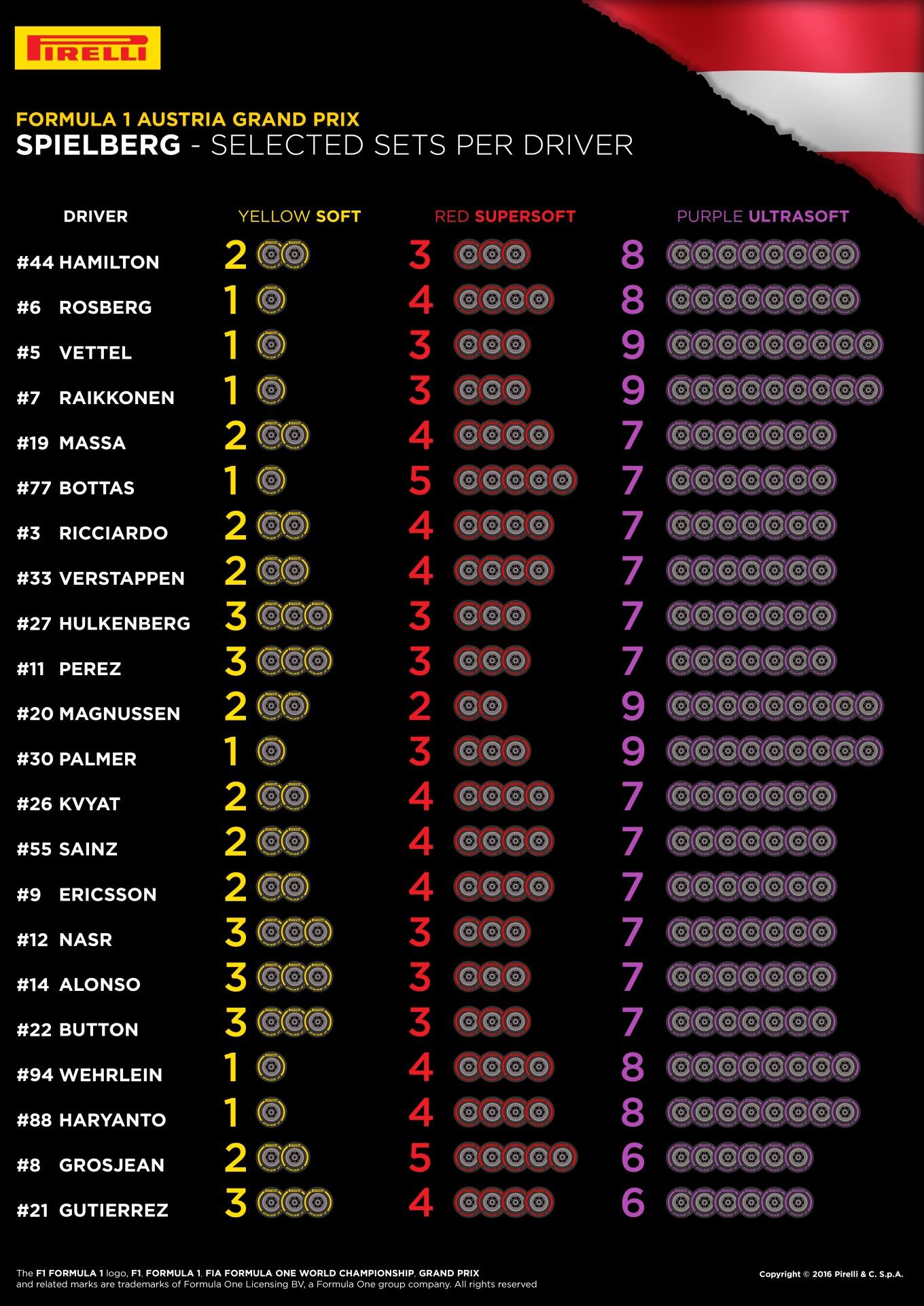 09-Austria-Selected-Sets-Per-Driver-4k-EN