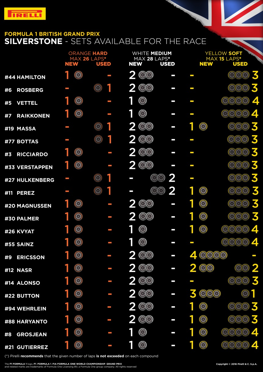 10 British GP Race Sets