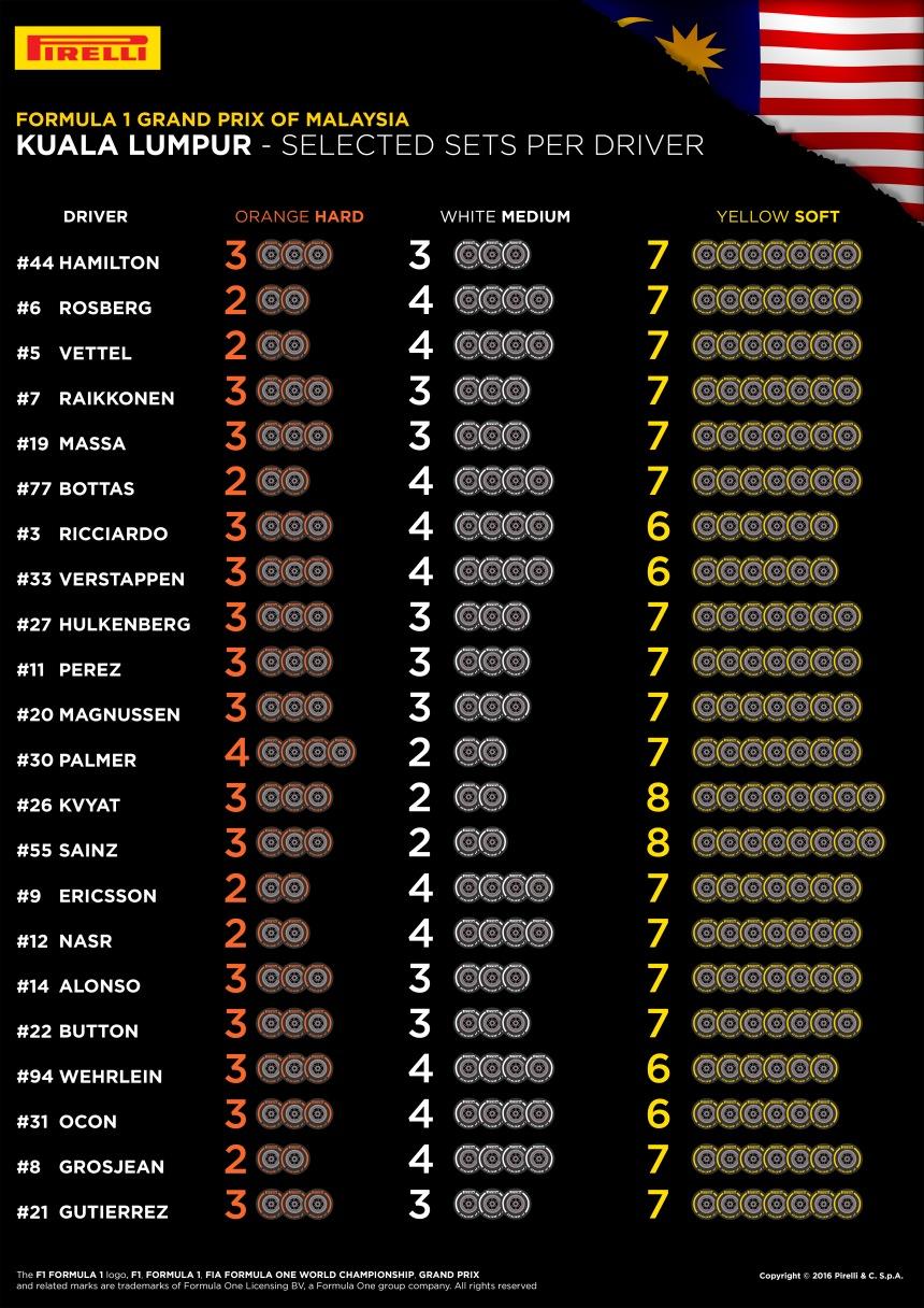 16-malaysia-selected-sets-per-driver-4k-en
