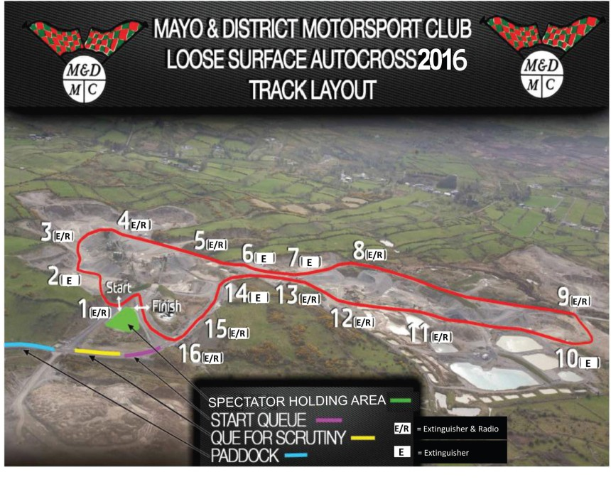 Mayo Loose Surface Autocross Safety Plan 2014