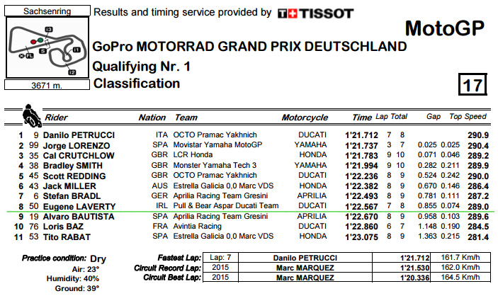 Classification.pdf - GermanGP Q1.bmp