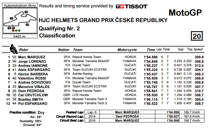 Classification.pdf - CzechGP Q2.bmp