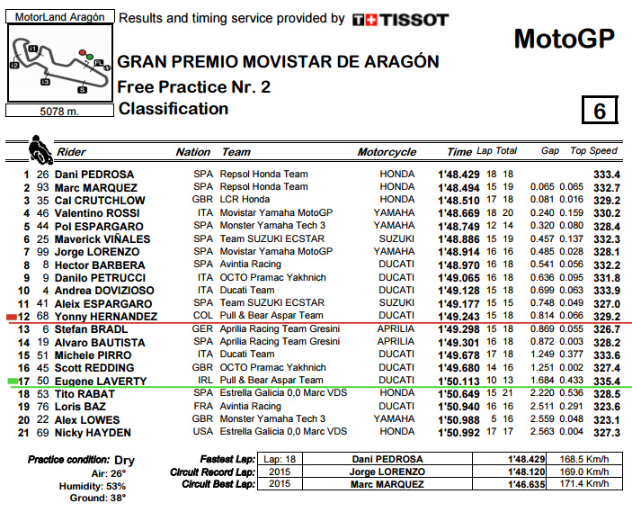 classification-pdf-aragongp-fp2-bmp